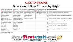 Disney World Height Restrictions Chart Ride Height Requirements At Walt Disney World Walt Disney
