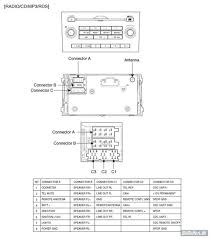 2000 kia sportage fuel injector wiring diagram 2000 wiring 1999 kia sportage radio wiring diagram