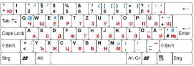 The international phonetic alphabet (ipa) is an academic standard created by the international phonetic association. The Bulgarian Keyboard How To Type Cyrillic Letters Colanguage