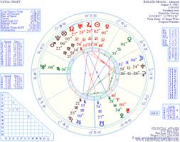 Barack Obama Natal Chart Astrology Charts For Senator Barack Obama The 2008