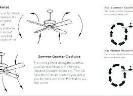 fan direction summer winter ceiling fan direction summer ceiling fans during winter ceiling fans counterclockwise ceiling