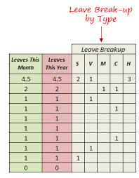 Annual Leave Chart 2018 Free Excel Leave Tracker Template Updated For 2019