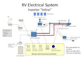 kib monitor panel wiring wiring diagram for you • kib monitor panel wiring diagram wiring part diagrams rh executivepassage co kib rv monitor panel wiring diagram kib micro monitor wiring