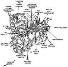similiar f engine diagram keywords 150 oil pressure sending unit as well ford mustang wiring diagram