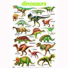 Dinosaurs Names With Pictures Dinosaurs Names Pictures