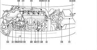renault engine diagram wiring diagram list renault engine diagram wiring diagram renault scenic engine diagram renault engine diagram
