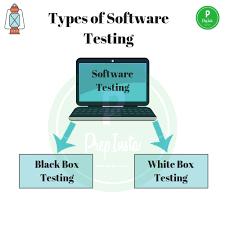 Types Of Software Testing Types Of Software Testing Prep Insta