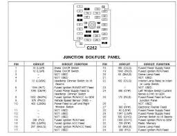 1998 f 150 fuse box diagram or layout 1998 automotive wiring description f fuse box diagram or layout