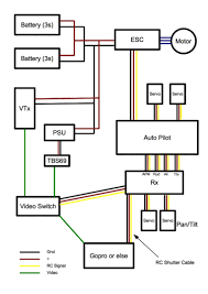 wiring diagram click image for larger version wiring2 jpg views 1109 size