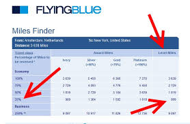 Flying Blue Miles Redemption Chart