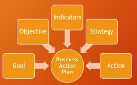 Business Action Plan – Skillmaker