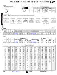 Mini V Resistor Lists