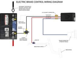 trailer controller wiring diagram trailer image wiring diagram electric trailer brake control wirdig on trailer controller wiring diagram