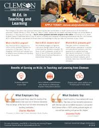 Master Of Education Teaching And Learning Online