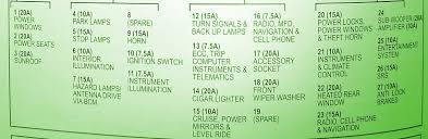 main fuse boxcar wiring diagram 2004 holden commodore vy fuse box map