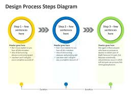 Ppt Flow Chart Template Flow Chart Template Powerpoint Download Process Diagram Tropicalspa Co