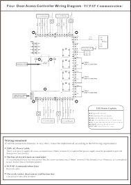 template hid card reader wiring diagram proximity in wiring diagram hid card reader beeping hid prox reader wiring diagram gimnazijabp me and