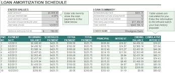 download amortization schedule auto loan amortization schedule excel template free project
