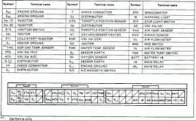2001 toyota 4runner radio wiring diagram wiring diagram 1998 toyota 4runner sr5 stereo wiring diagram electronic circuit
