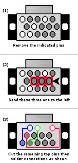 convert 9 pin vga to 15 pin 1 cut the cleared pins as detailed in the diagram out of the base of your 15 pin connector you won t need them hopefully your connector like mine will