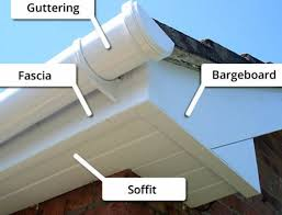 fascia repair contractors. Simple Contractors Fascia Can Provide Your Home With The Maintenance Free Protection All Way To Edge Of Roof Between Shingles And Soffit Inside Repair Contractors Michiana Gutter Pros