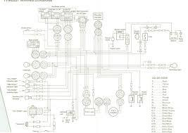 moto 4 wire diagram wiring diagram centre 1996 yamaha warrior 350 wiring diagram shahsramblings com1996 yamaha warrior 350 wiring diagram new 1995 yamaha