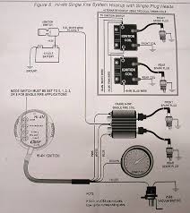 dyna single fire wiring diagram not lossing wiring diagram • crane hi 4 single fire ignition wiring diagram wiring diagram blog rh 50 fuerstliche weine de harley davidson dyna 2000i installation diagram wiring diagram