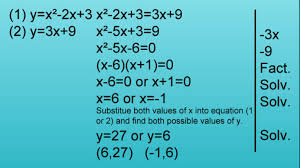 substituted these values into one of the original equations to find the possible values of y the last step was to write the answers as co ordinates