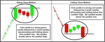 Binary Charts Online Trading Pins For Currency Binary Options Day Comp Binary