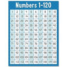 120 Chart Creative Teaching Press Numbers 1 120 Chart 6ct