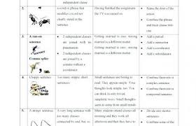 Semicolons And Colons Worksheets Semicolon And Colon Worksheet With Answers Punctuation Worksheets