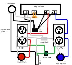 wiring a 110v plug diagram somurich com wiring a 110v plug diagram excellent 220v outlet wiring diagram gallery electrical circuit rh