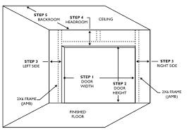 garage door heightHow to Measure Your Garage Door Size  Lux Garage Doors