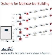 adt alarm system wiring diagram adt download wirning diagrams fire alarm wiring methods at Fire Alarm Wiring Diagrams Styles