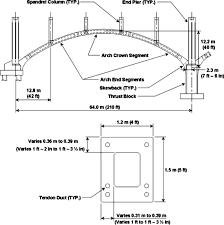Segmental Arch Design Design Of The Fulton Road Bridge Precast Segmental Concrete