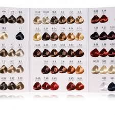 Color Royale Chart Auburn Red 5 62