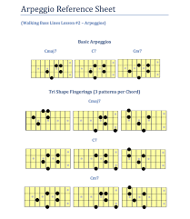 Walking Bass Lines Lesson Chord Tones