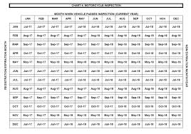 Pa Motorcycle Inspection Chart Pa Registration And Titling Fees 2018 Acquit 2019