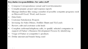 Sales Staff Job Description Youtube