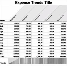 Monthly Business Expenses Excel Template Business Expenses Under Fontanacountryinn Com