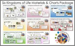 Montessori Six Kingdoms Complete Printable Package