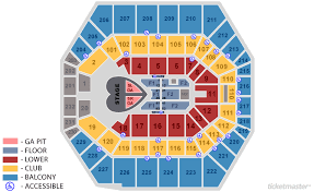 bankers life fieldhouse online charts collection