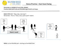 Practice Dance Ballroom Basics For Balance