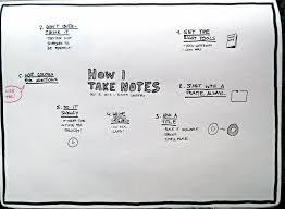 How To Write Beautiful Visual Notes Nico Luchsinger Medium