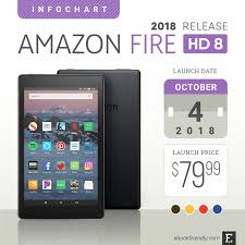 Tablet Screen Size Comparison Chart Amazon Fire Hd 8 2018 Tablet Full Specs Comparisons
