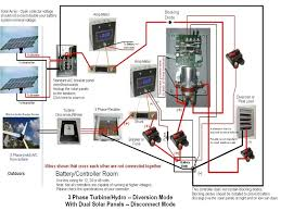 electrical panel breaker layout circuit breaker wiring diagram old electrical panel wiring diagram software free download electrical panel breaker layout main electrical panel wiring diagram