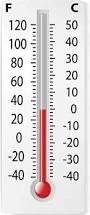 Image result for thermometer