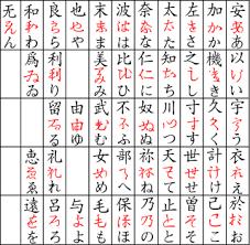 Full Japanese Hiragana Chart Hiragana Wikipedia