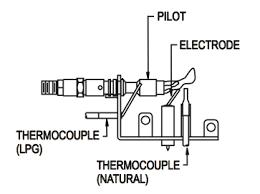 gas fireplace lights automatically safety pilot control valve oxygen depletion sensor safety pilot on gas fireplace