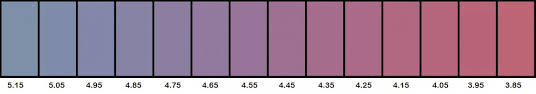 Alkalinity Titration Endpoint Ph Salifert Endpoint Color